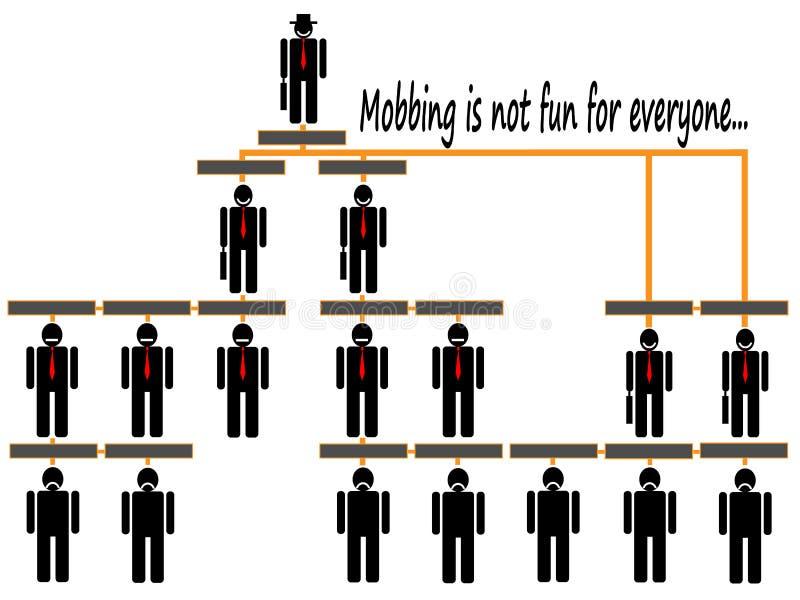 Mobba organisatoriskt företags hierarkidiagram stock illustrationer