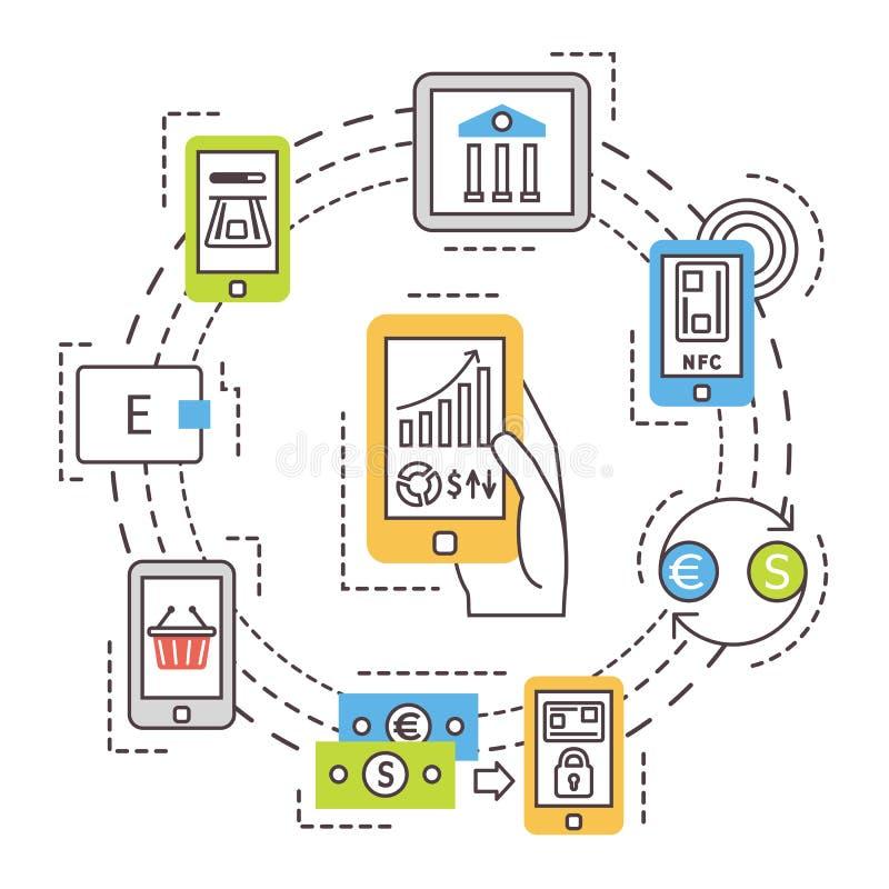 Mobiel bankwezen, online betalingen Dunne vlakke lijn vector illustratie