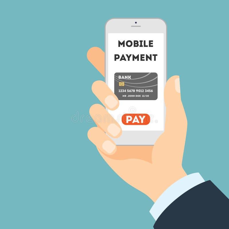 Mobiel bankwezenconcept royalty-vrije illustratie
