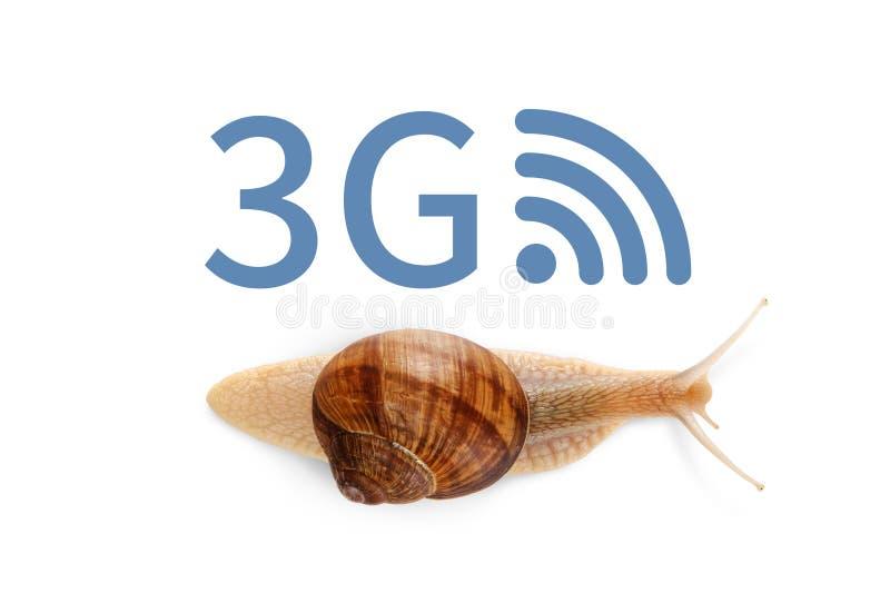 Mobiel 3G-de mobiele netwerkenconcept van de netwerktechnologie Internet-Hoge snelheids mobiele breedband Draadloze cellulaire Si stock fotografie