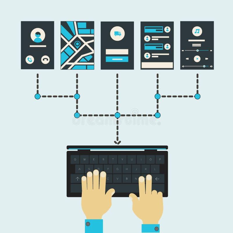 Mobiele apps die tot concept leiden stock illustratie
