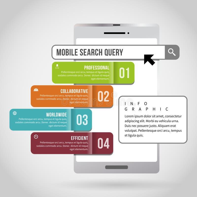 Mobiele Onderzoeksvraag Infographic royalty-vrije illustratie