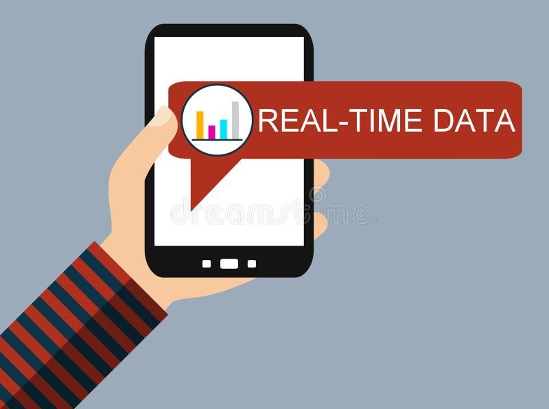 Mobiele Telefoon: Gegevens in real time - Vlak Ontwerp royalty-vrije illustratie