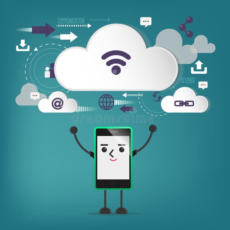 Mobiele verbinding, mededeling, wolkenverbinding royalty-vrije illustratie