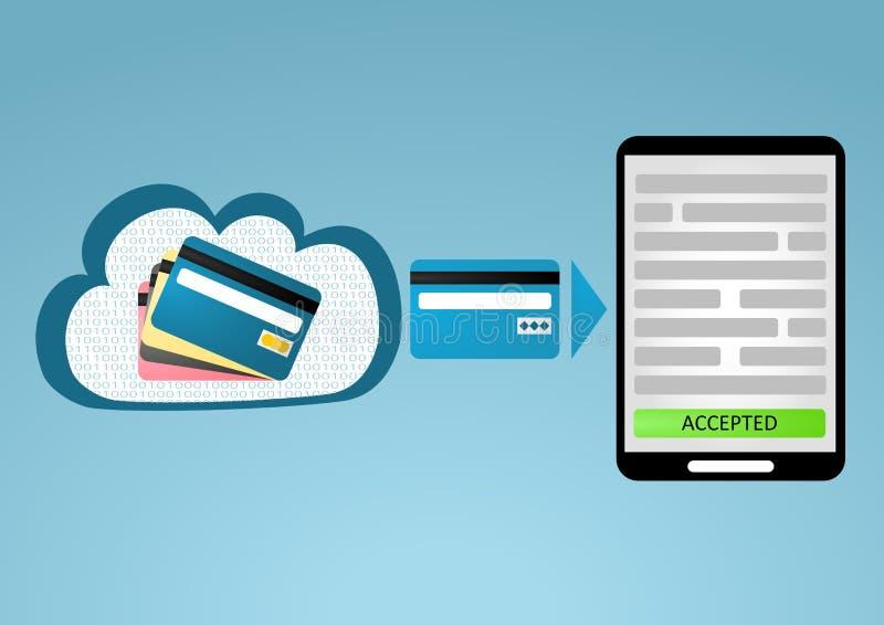 Mobil betalning, genom att lagra information om kreditkort i molnet för smartphones royaltyfri illustrationer
