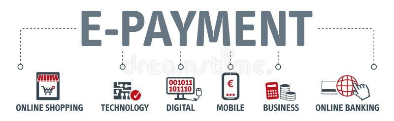 Mobil betalning, internetbankrörelsen och affär royaltyfri illustrationer