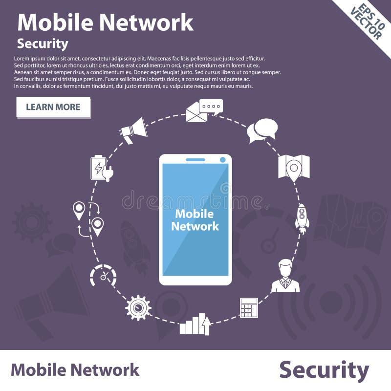 Mobil design för mall för baner för nätverkssäkerhetsbegrepp stock illustrationer