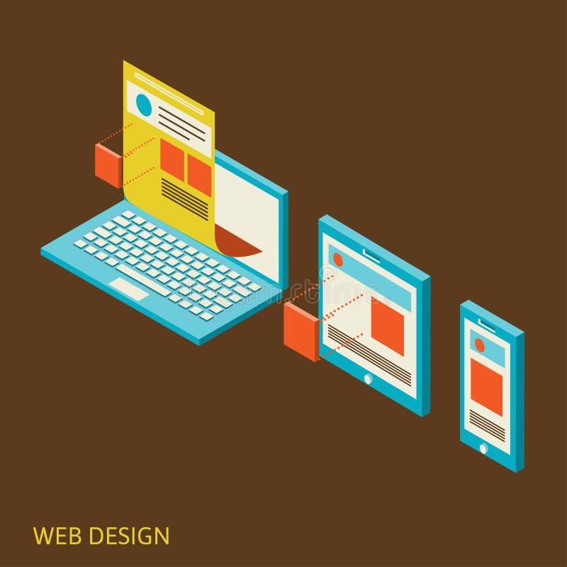 Mobil och skrivbords- websitedesignutveckling stock illustrationer