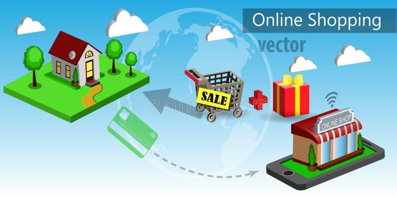 Mobil shoppinge-kommers vektor illustrationer