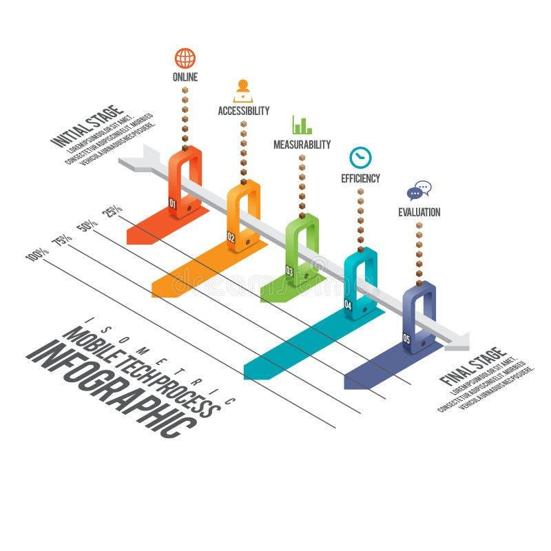 Mobil Techprocess Infographic royaltyfri illustrationer