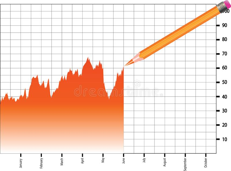 Stock Chart Drawn By Pencil. An orange stock chart on a grid, drawn by an orange pencil vector illustration
