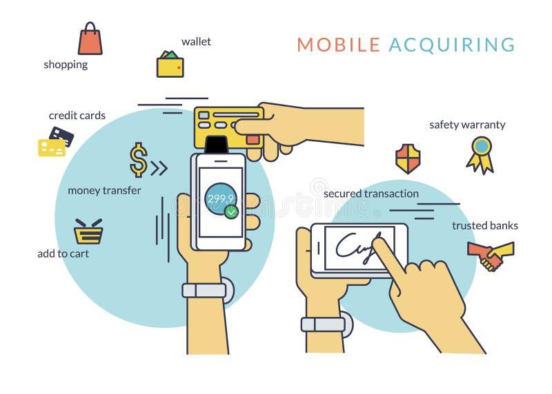 Mobile acquiring with signature via smartphone. Flat line contour illustration of payment via smartphone app stock illustration