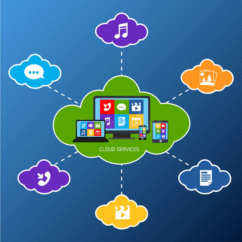 Mobile cloud services flat royalty free illustration