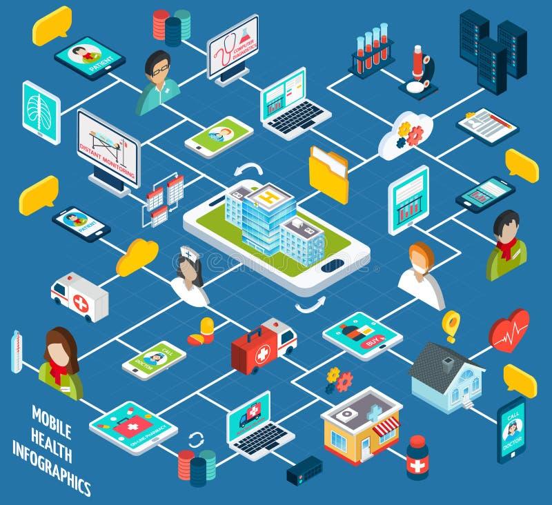 Mobile Health Isometric Infographics stock illustration