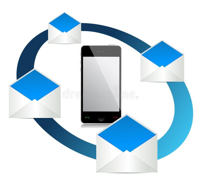 Download Mobile mail concept stock illustration. Image of effort - 28835993