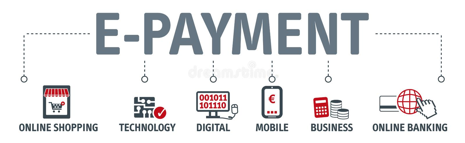 Mobile payment, internet banking and business. Banner E-Payment Internet Banking Technology Concept Vector Illustration with icons royalty free illustration
