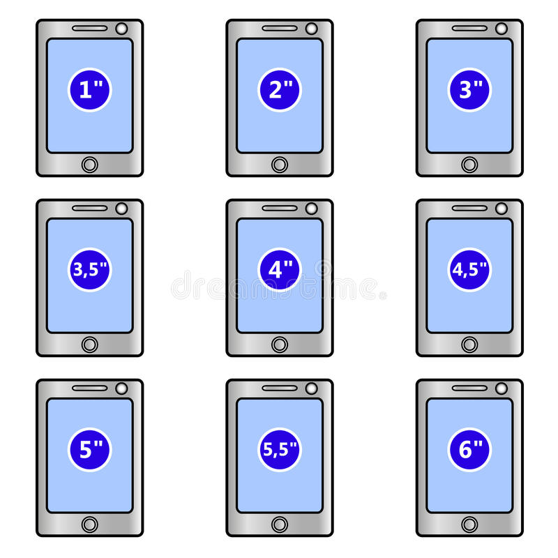 how to set screen size