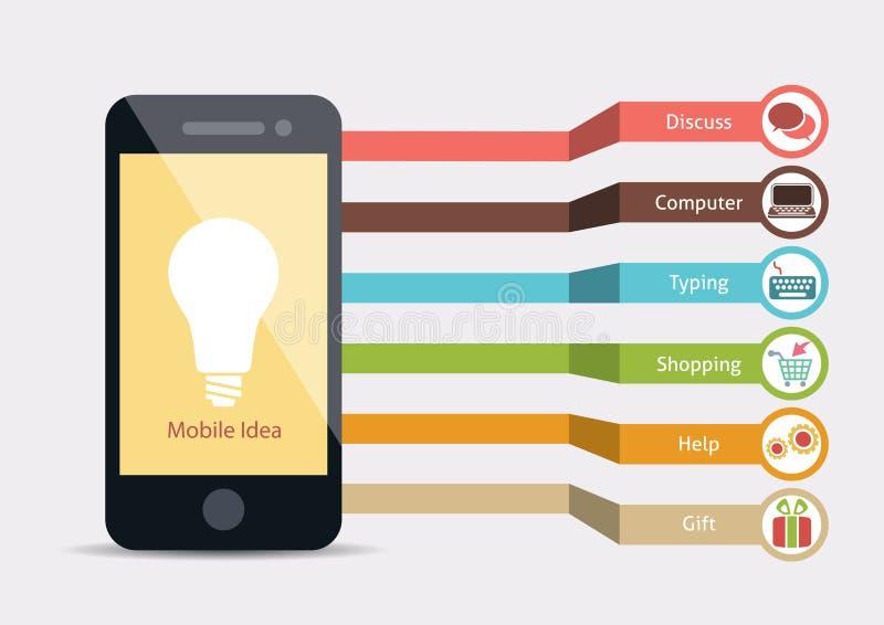 Mobile Service Idea. Infographic illustration