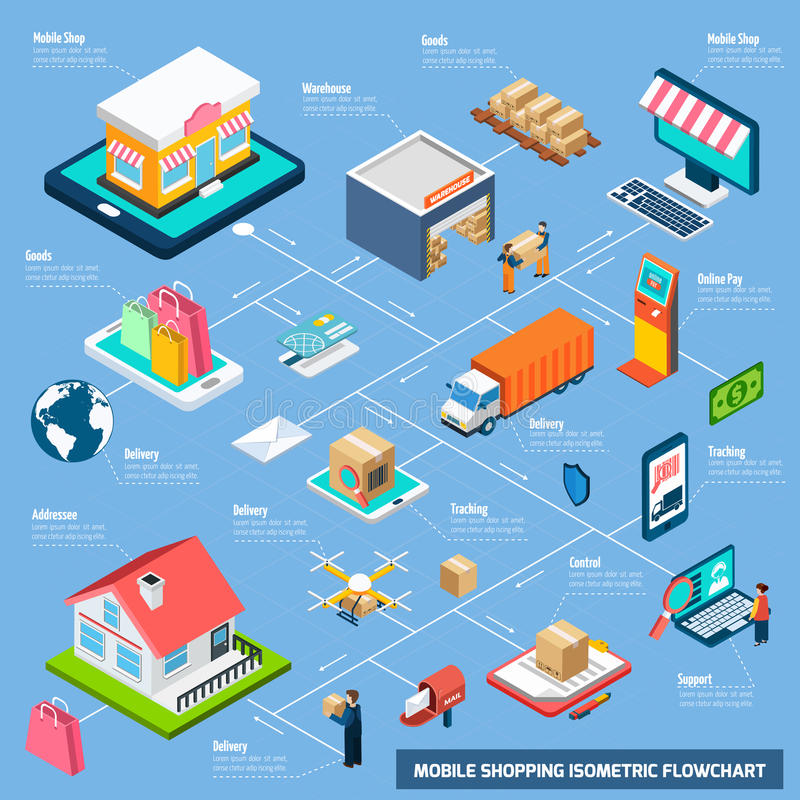 Mobile Shopping Isometric Flowchart. Mobile shopping with delivery payment and other related elements connected with dash line isometric flowchart royalty free illustration