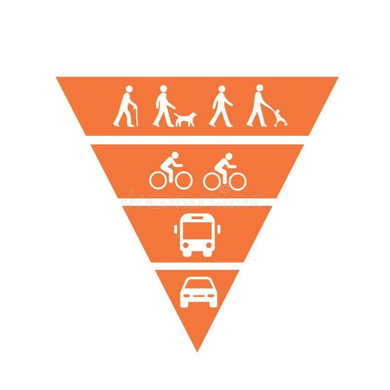 Mobiliteitspiramide vector illustratie