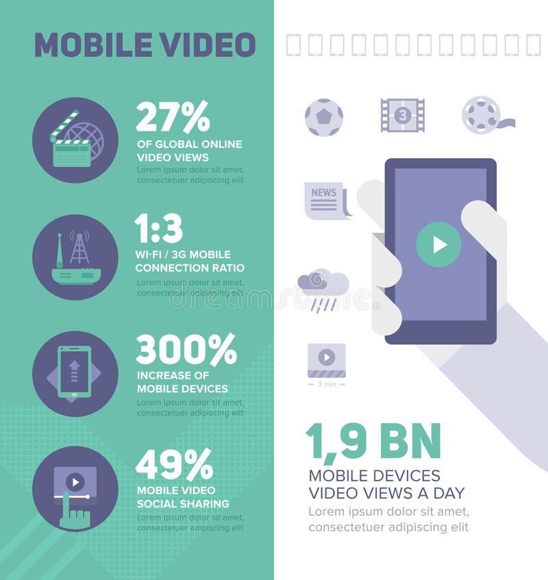 Mobilny Online Wideo Infographics royalty ilustracja