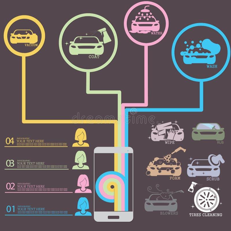 Mobilny samochodowy obmycie ilustracja wektor