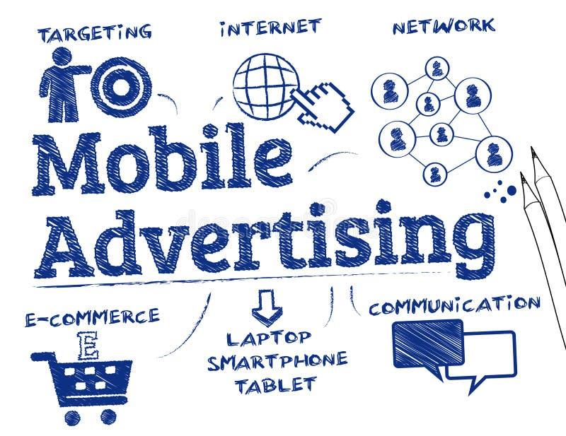 Mobilt advertizingbegrepp stock illustrationer