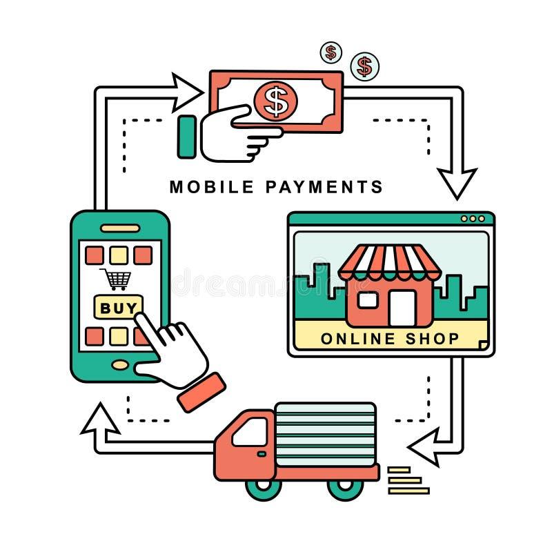 Mobilt betalningbegrepp stock illustrationer