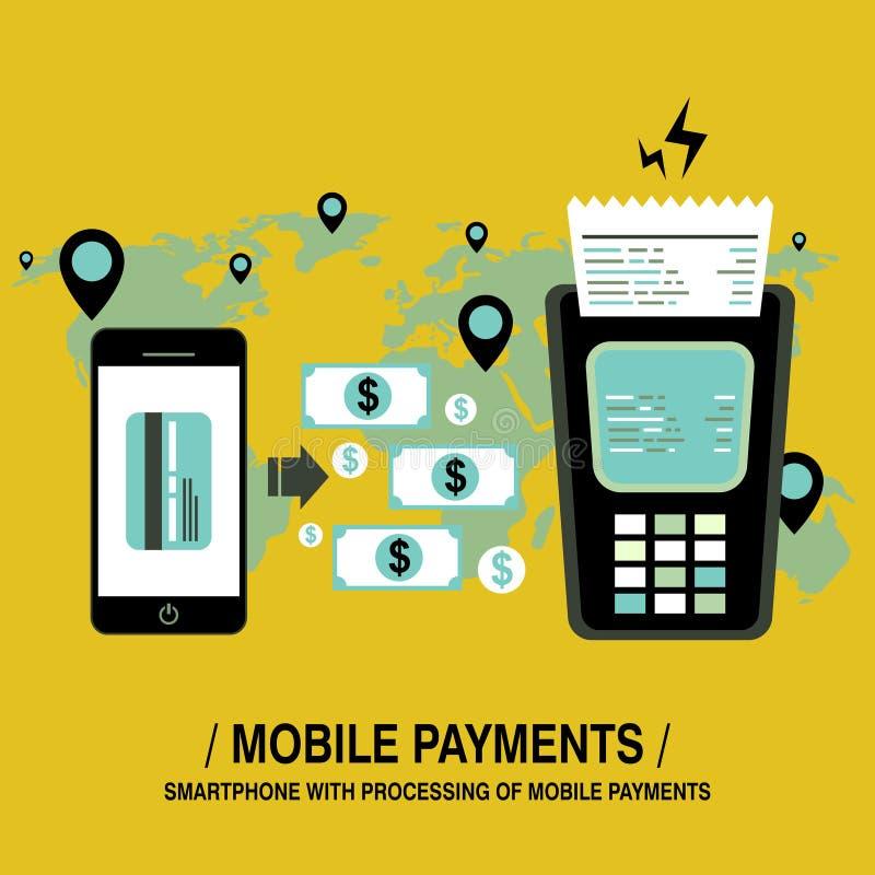Mobilt betalningbegrepp vektor illustrationer