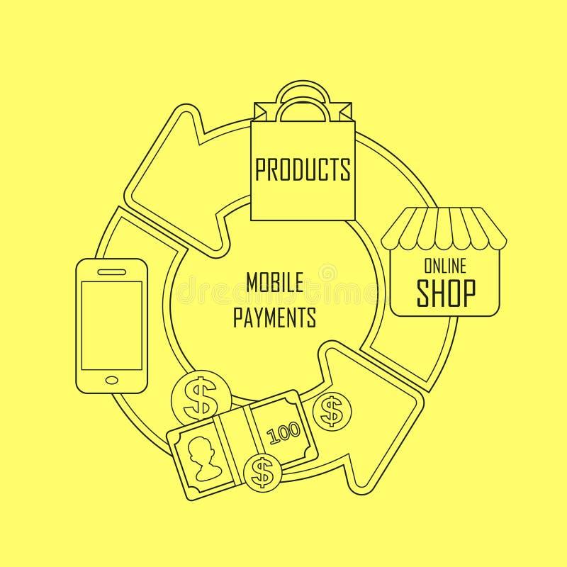 Mobilt betalningbegrepp i den tunna linjen stil stock illustrationer