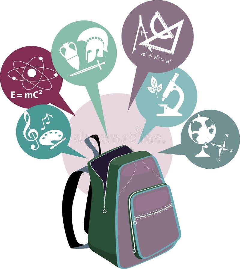 Mochila de la escuela y símbolos de temas ilustración del vector