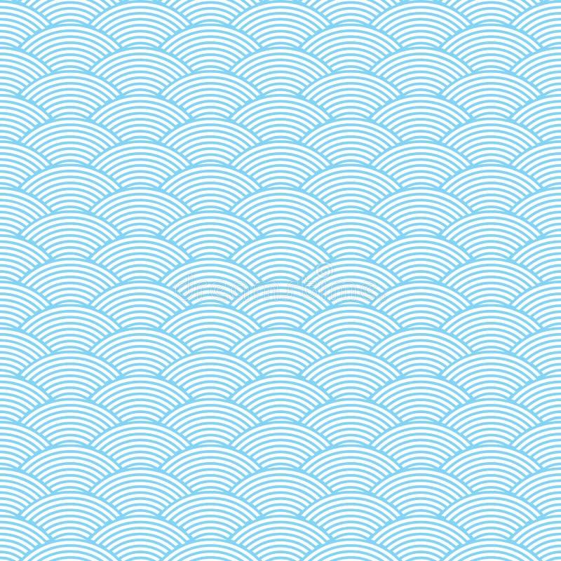 Modèle abstrait de vagues sans couture illustration de vecteur