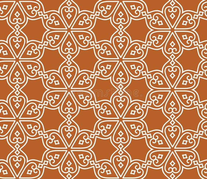 Modèle abstrait sans couture indien illustration de vecteur