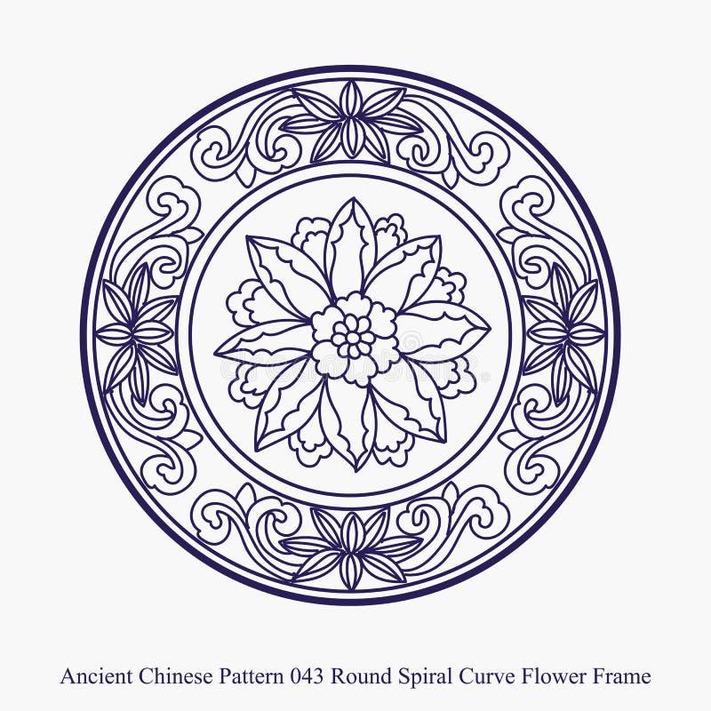 Modèle chinois antique de cadre en spirale rond de fleur de courbe illustration stock