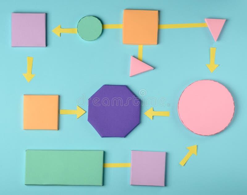 Modèle coloré d'organigramme image libre de droits