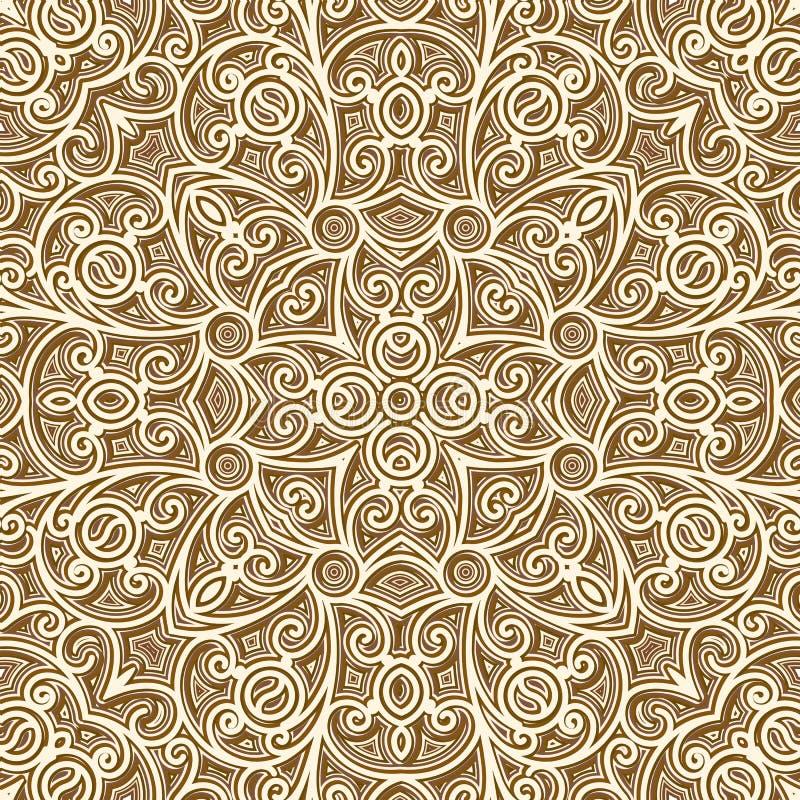 Modèle d or