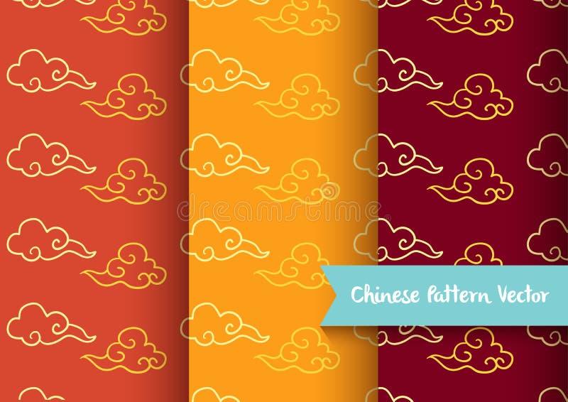 Modèle de Chinois de nuage illustration de vecteur