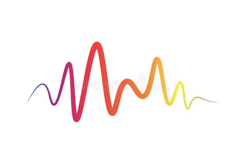 Modèle de conception d'illustration vectorielle d'ondes sonores illustration de vecteur