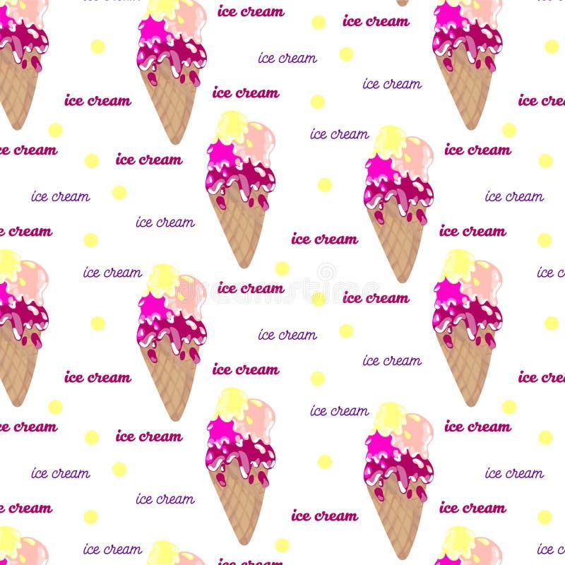 Modèle de crème glacée  image libre de droits