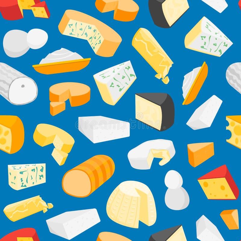 Modèle de fond de laiterie de produit de fromage Vecteur illustration stock