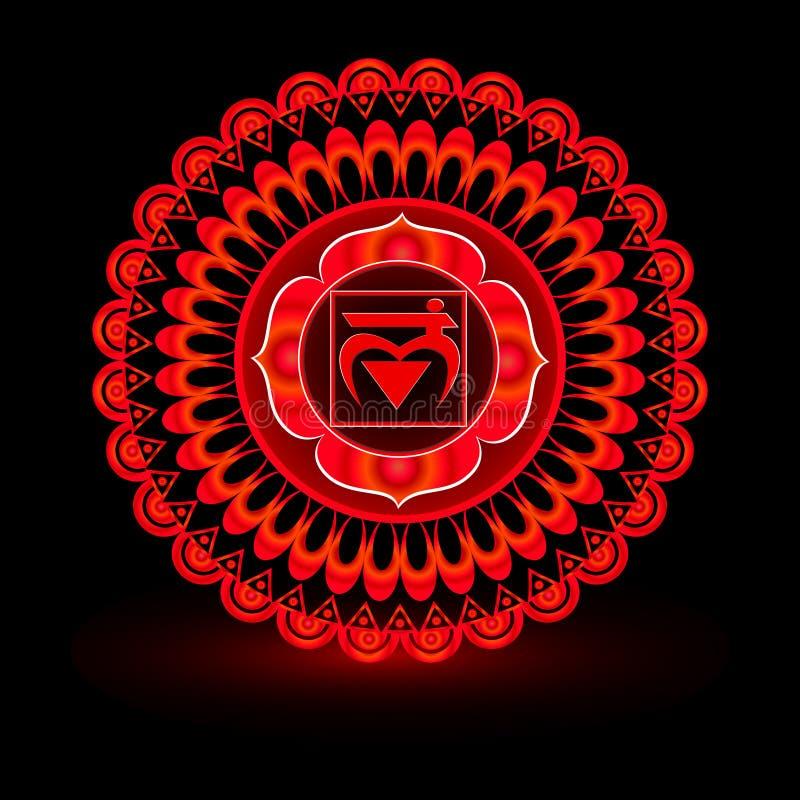 Modèle de mandala de cercle Chakra de Muladhara illustration stock