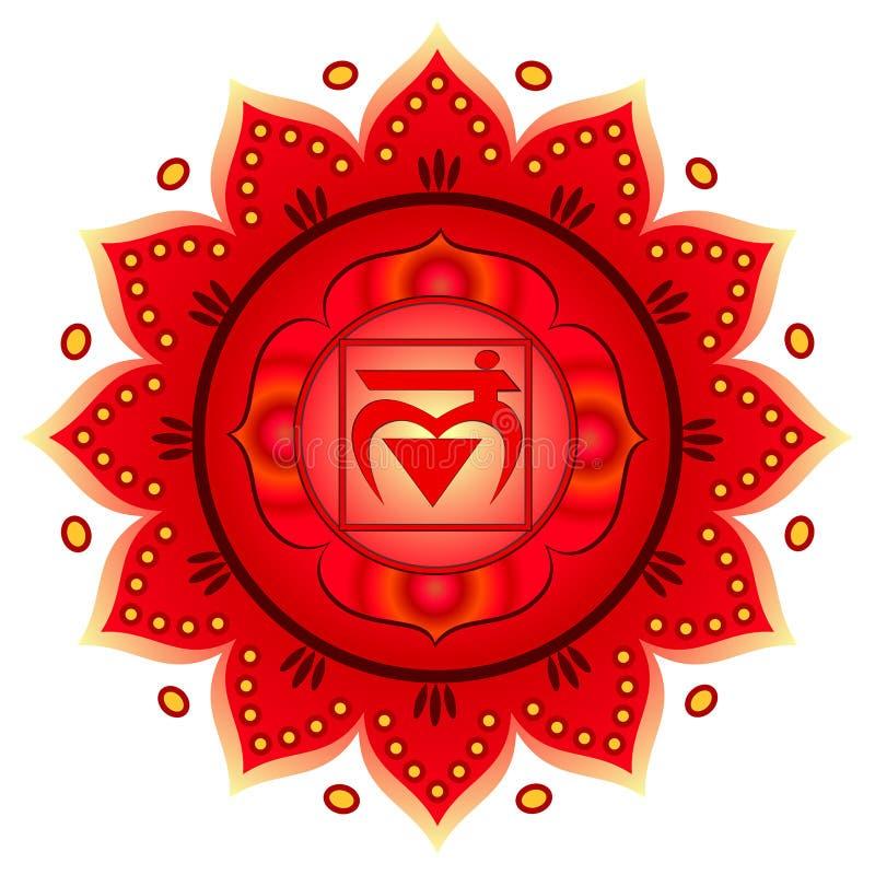 Modèle de mandala de cercle Chakra de Muladhara illustration libre de droits