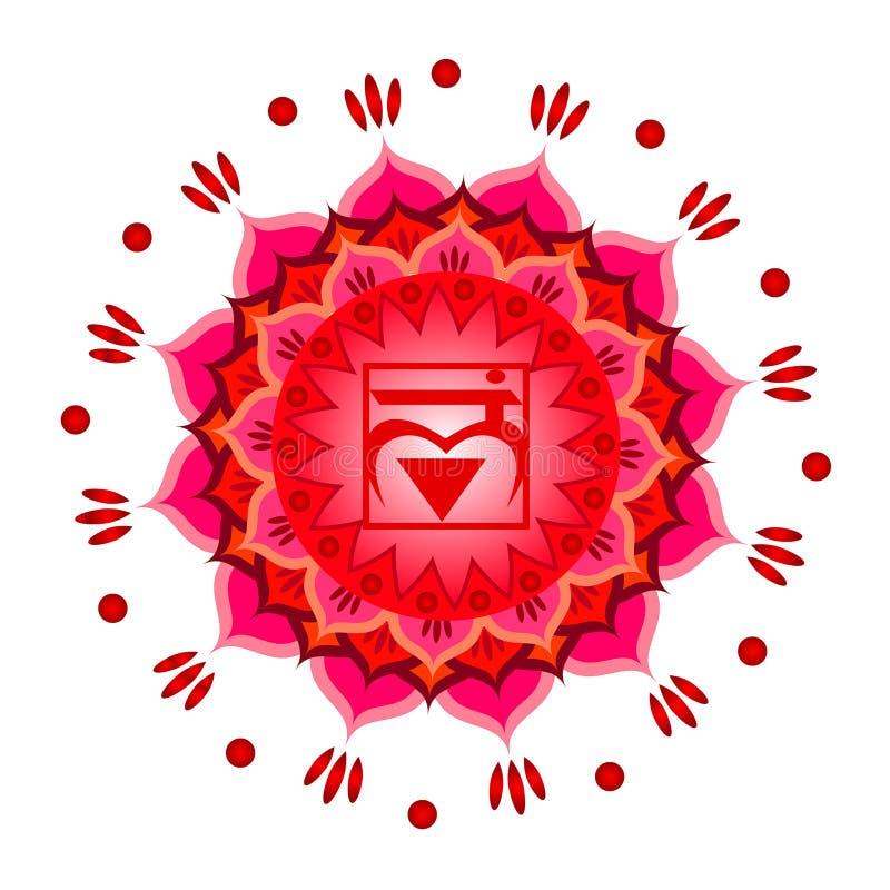 Modèle de mandala de cercle Illustration de vecteur de Muladhara Chakra illustration de vecteur