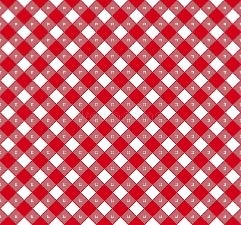 Modèle de plaid de contrôle de guingan et de Buffalo Nappe, texture de tissu, timbre pour l'habillement, papier d'emballage cadea illustration stock