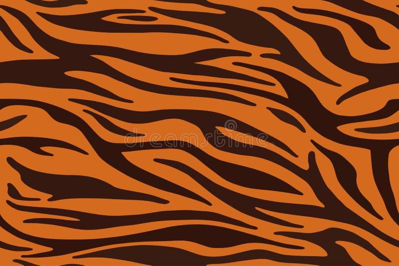 Modèle de rayures de tigre, peau d'animal, ligne fond Vecteur illustration de vecteur
