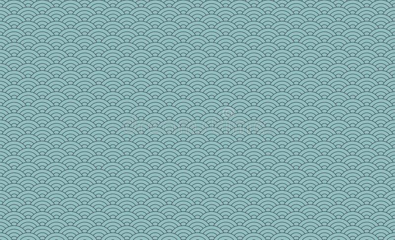 Modèle de vague japonais sans couture Répétition de la texture chinoise de courbe de l'eau d'océan Discrimination raciale bleue e illustration de vecteur