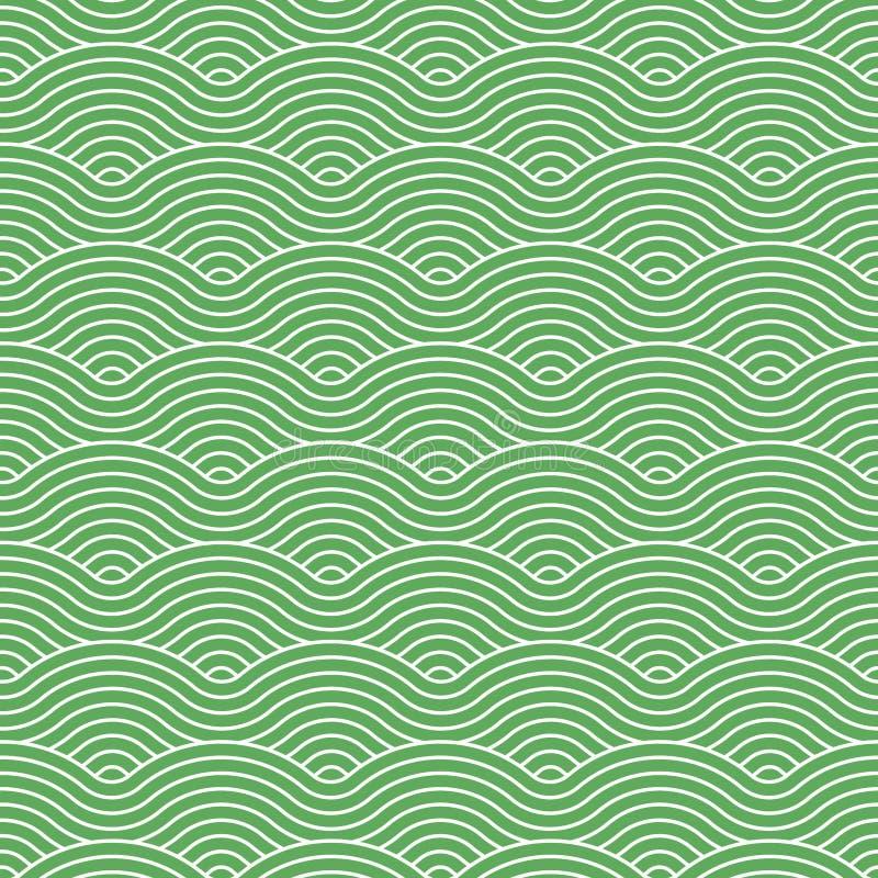Modèle de vagues sinueux de vecteur vert illustration libre de droits