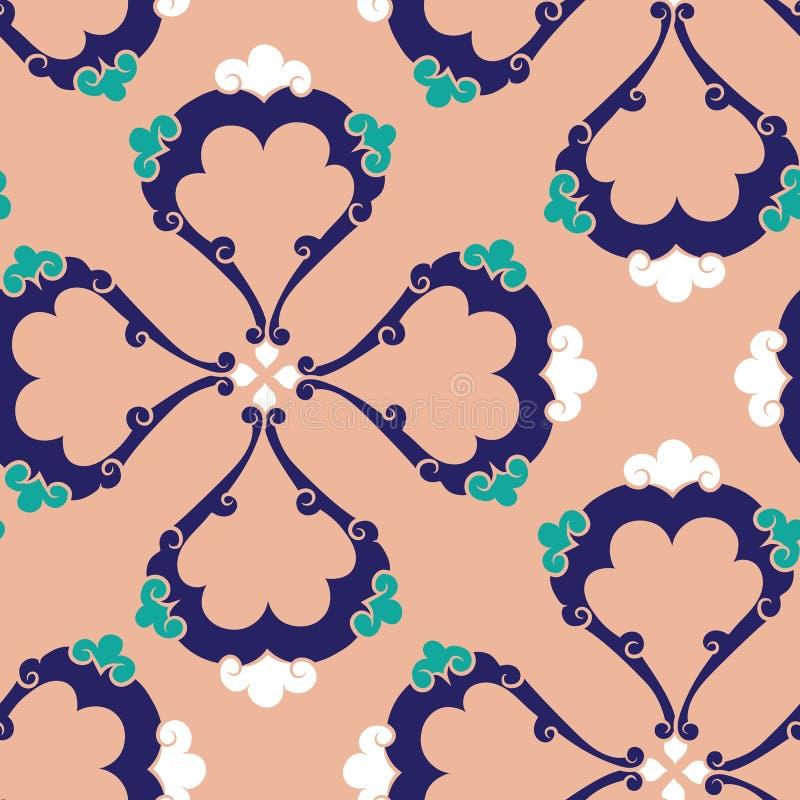 Modèle floral de carreaux de céramique d'Iznik illustration libre de droits