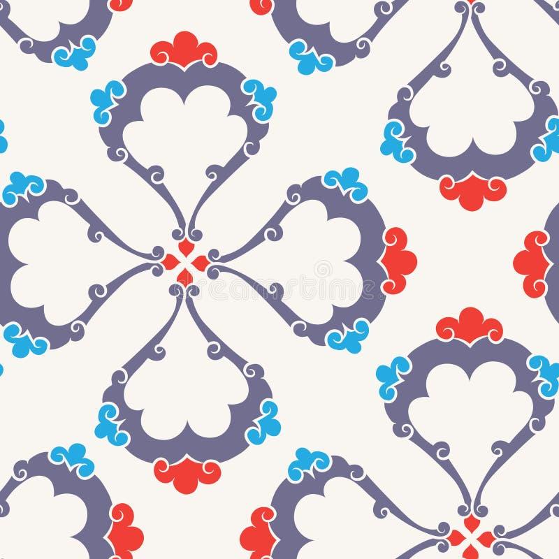 Modèle floral de carreaux de céramique d'Iznik illustration de vecteur