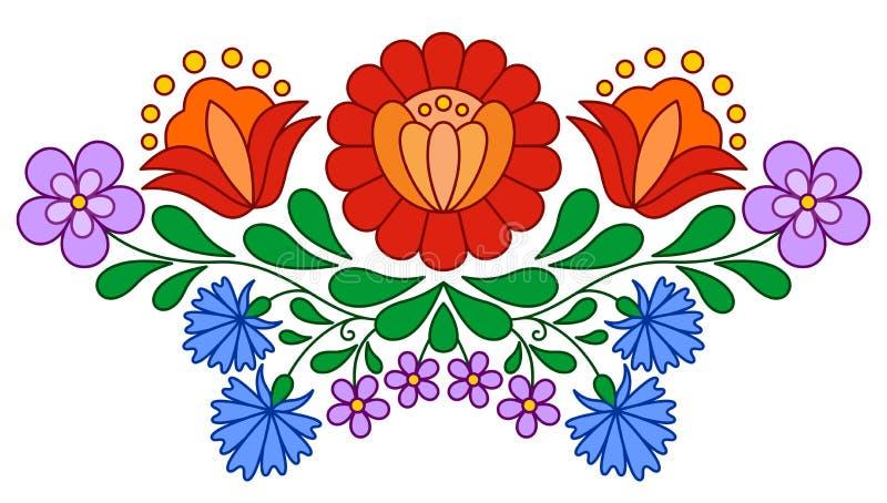 Modèle folklorique hongrois traditionnel de broderie illustration de vecteur